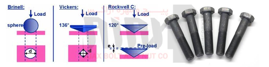 مقایسه سختی برنیل ویکرز و راکول